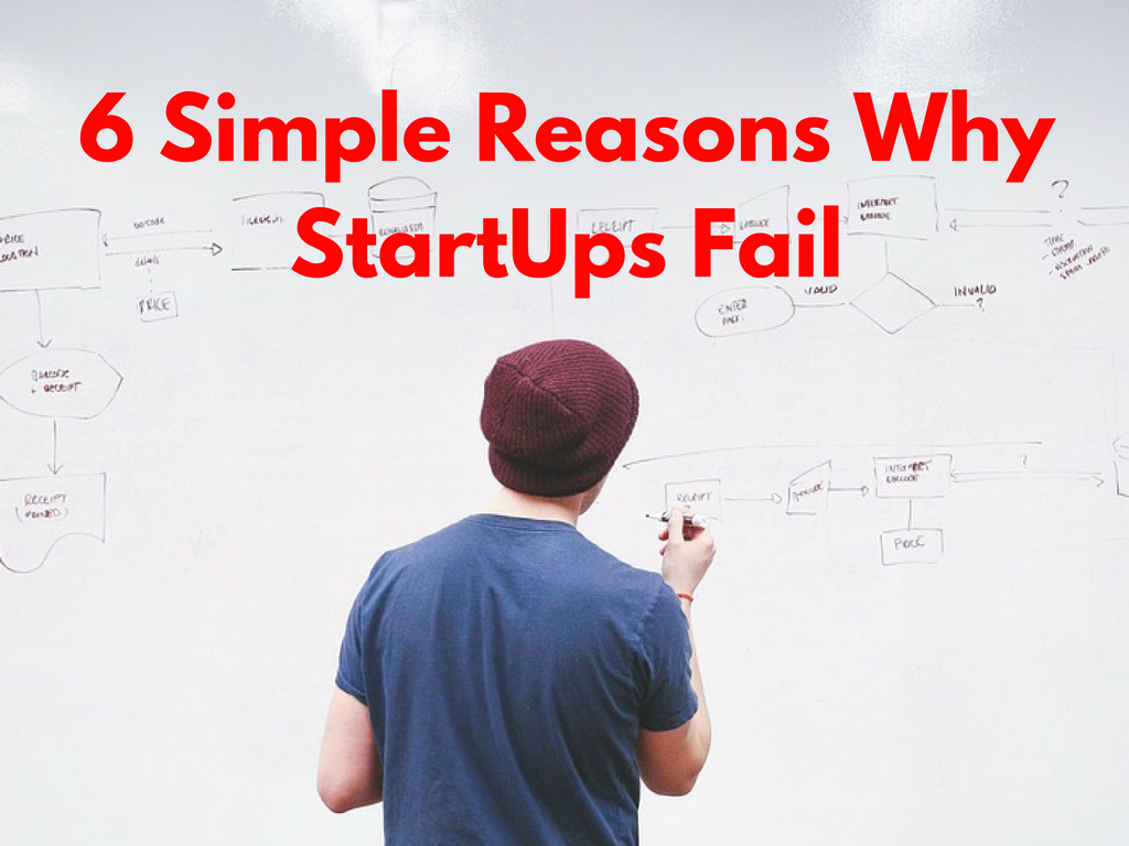 6 Simple Reasons Why StartUps Fail