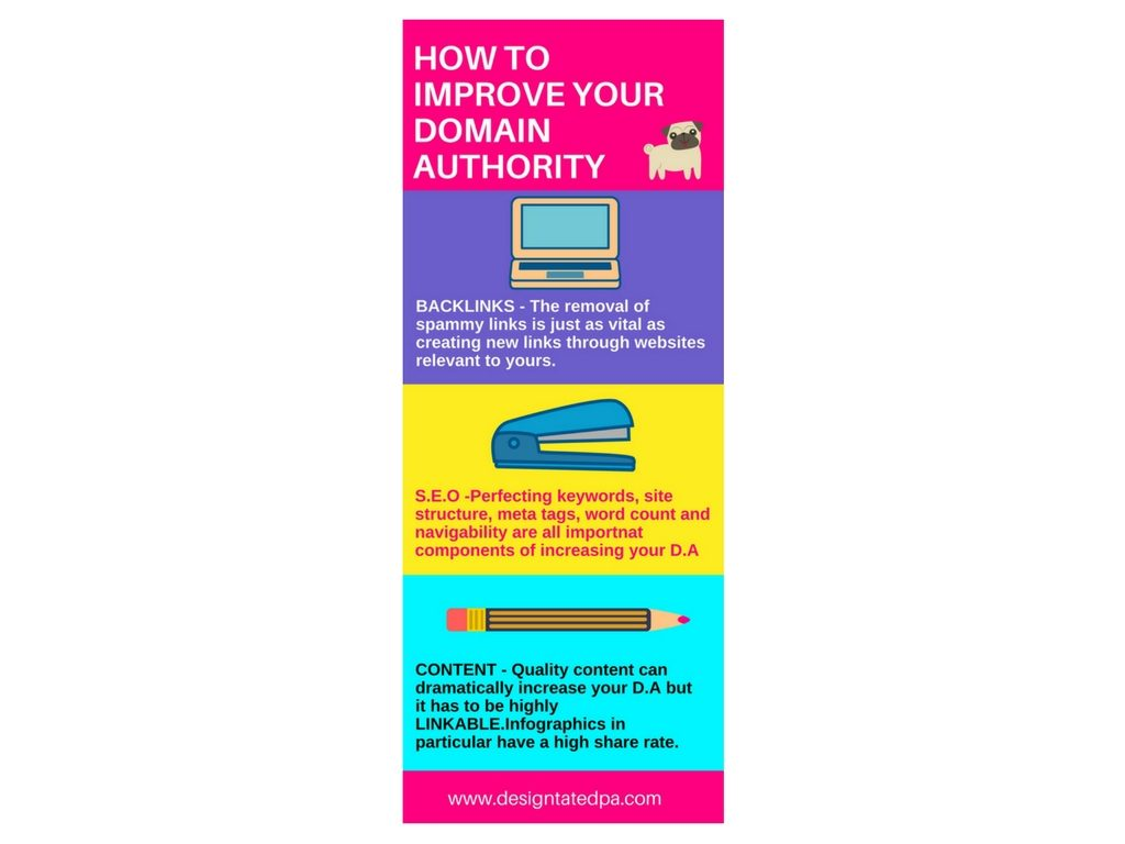 How To Increase Your Domain Authority – Infographic