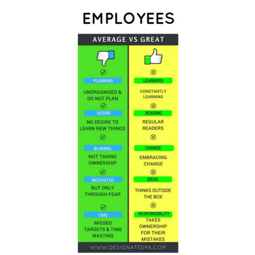 Employees - The Good VS The Bad