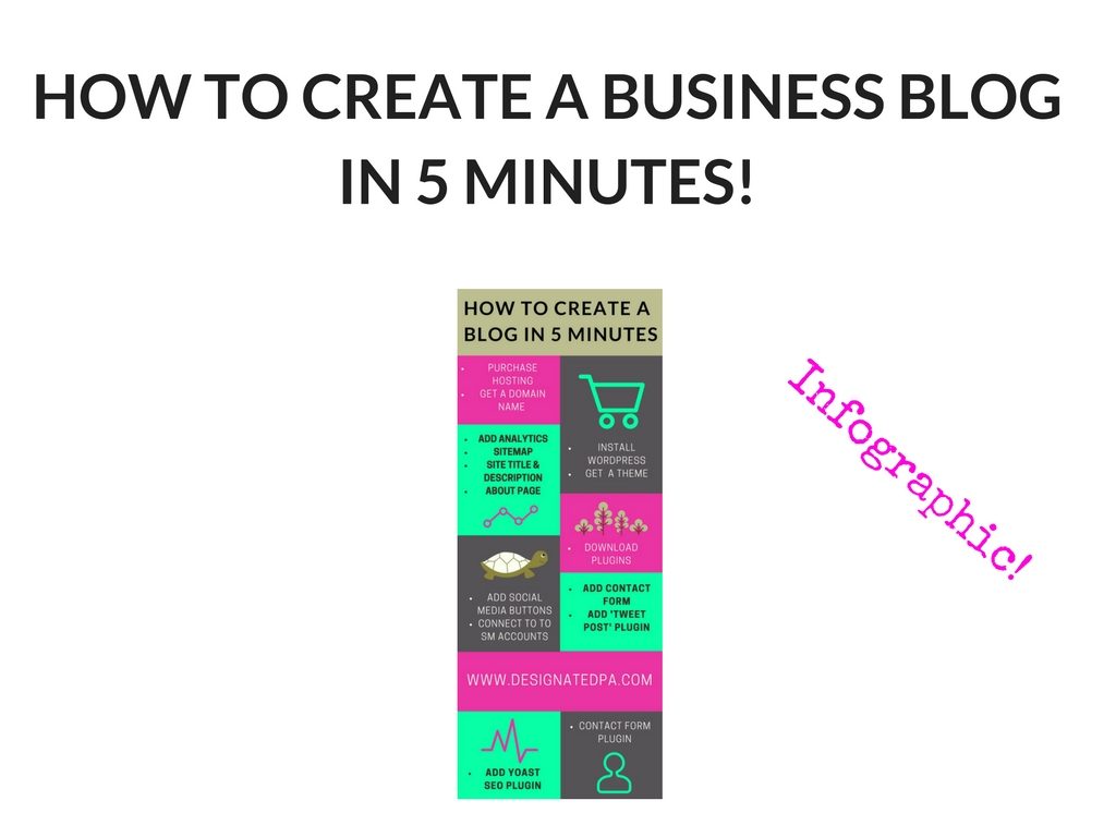 HOW TO CREATE A BUSINESS BLOG IN 5 MINUTES!