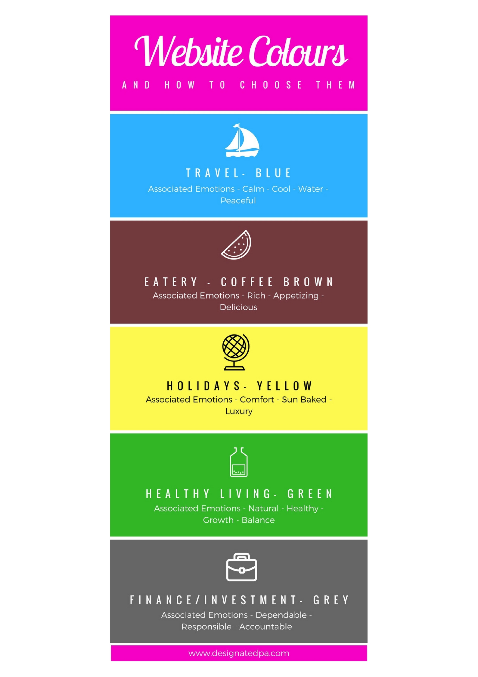 Website Colour Meanings – And HOW to choose them!