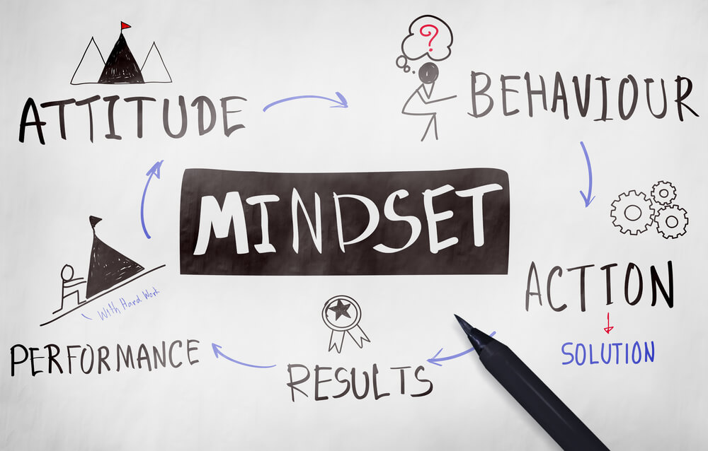 VA mindset – hone your outlook for career success– Part 3