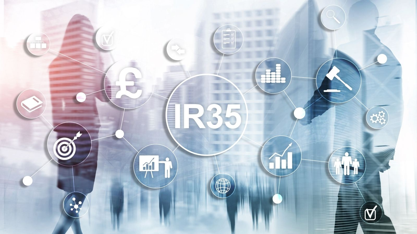 IR35 Reforms – the story so far